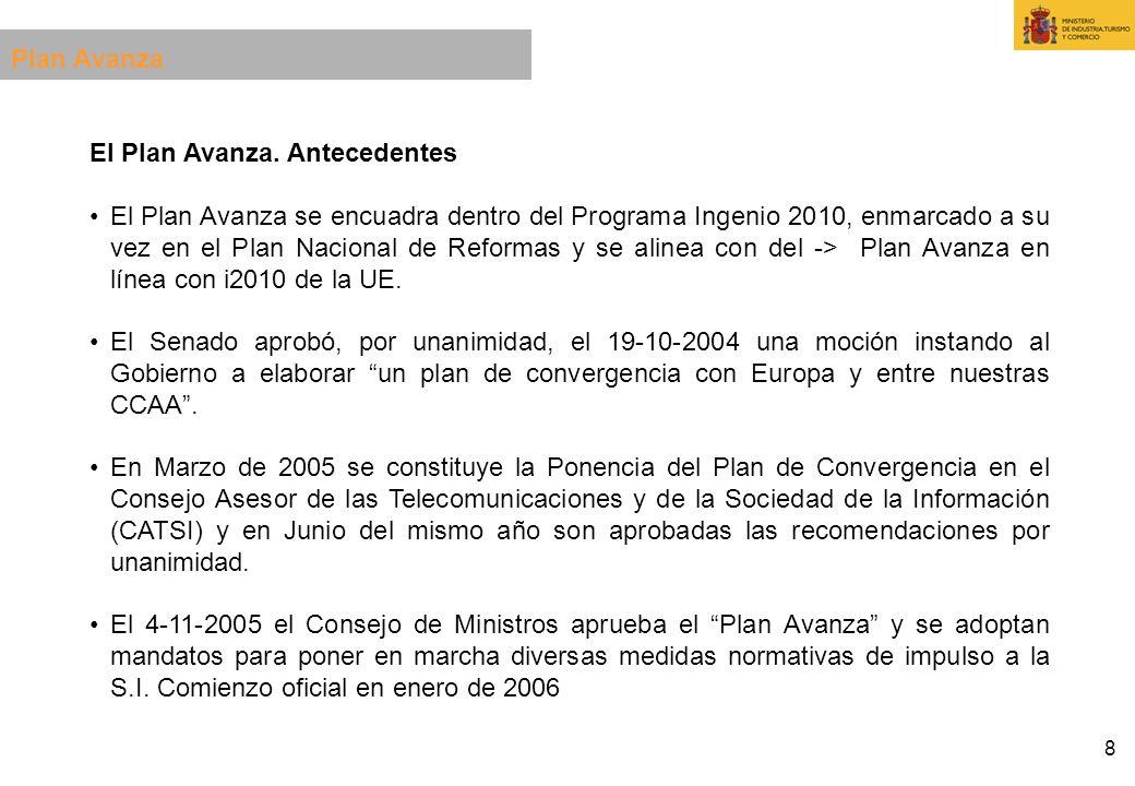 Plan Avanza El Plan Avanza. Antecedentes.