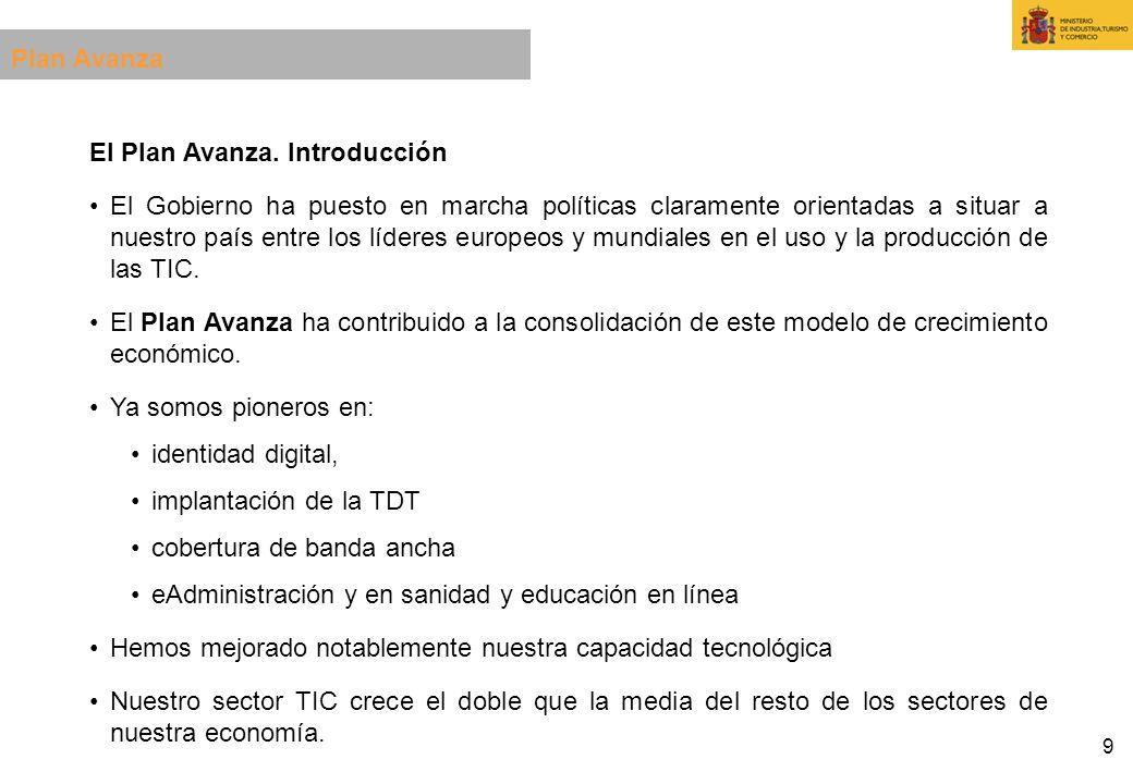 Plan Avanza El Plan Avanza. Introducción.