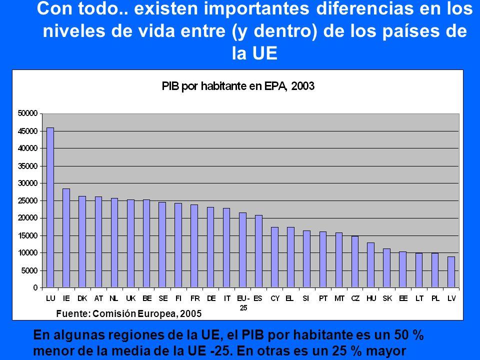 Con todo.. existen importantes diferencias en los niveles de vida entre (y dentro) de los países de la UE