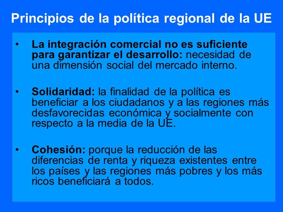 Principios de la política regional de la UE