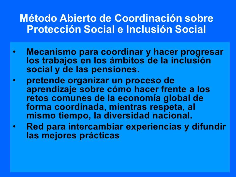 Método Abierto de Coordinación sobre Protección Social e Inclusión Social