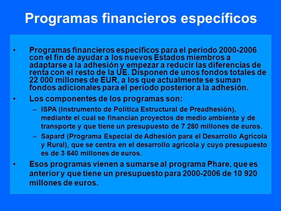 Programas financieros específicos