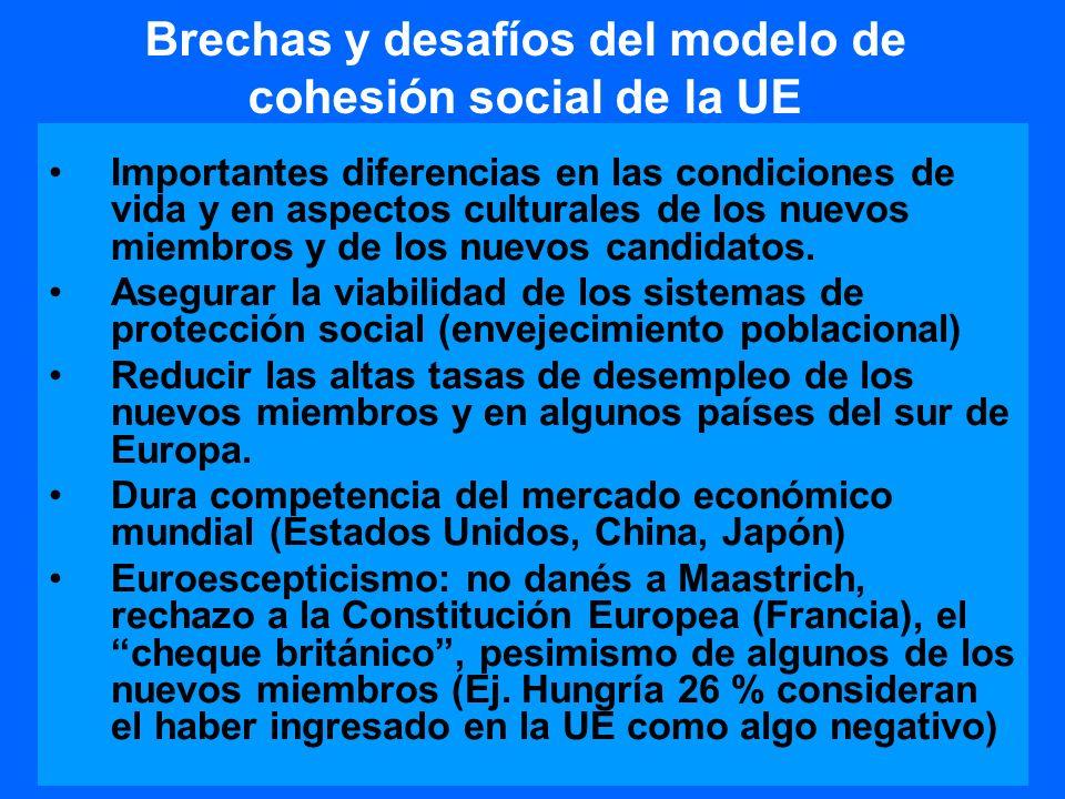 Brechas y desafíos del modelo de cohesión social de la UE