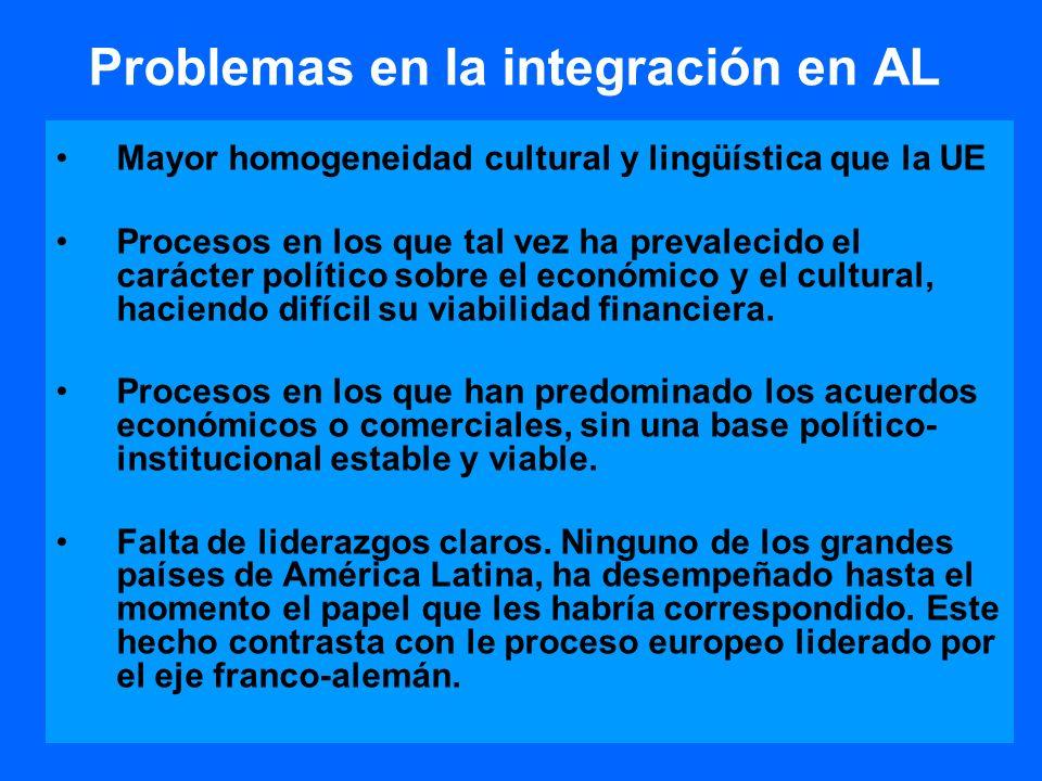 Problemas en la integración en AL