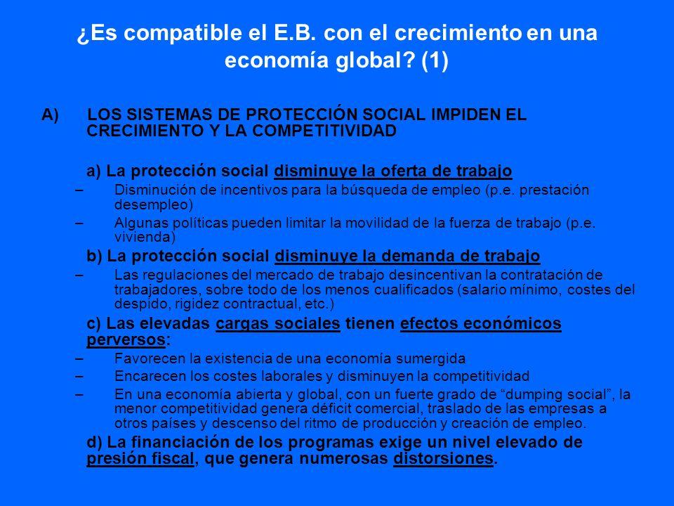 ¿Es compatible el E.B. con el crecimiento en una economía global (1)