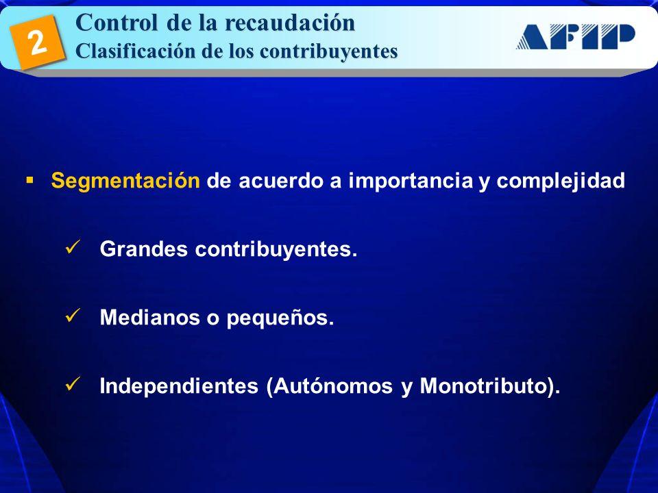 2 Control de la recaudación Clasificación de los contribuyentes