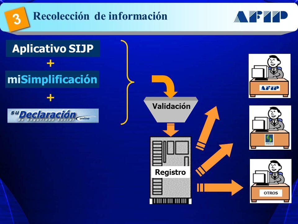 3 Recolección de información + + Aplicativo SIJP miSimplificación