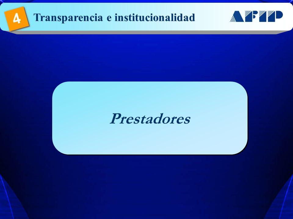 4 Transparencia e institucionalidad Prestadores