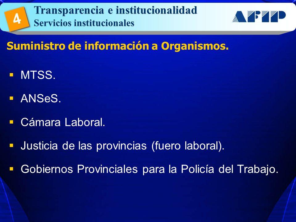 4 Transparencia e institucionalidad MTSS. ANSeS. Cámara Laboral.