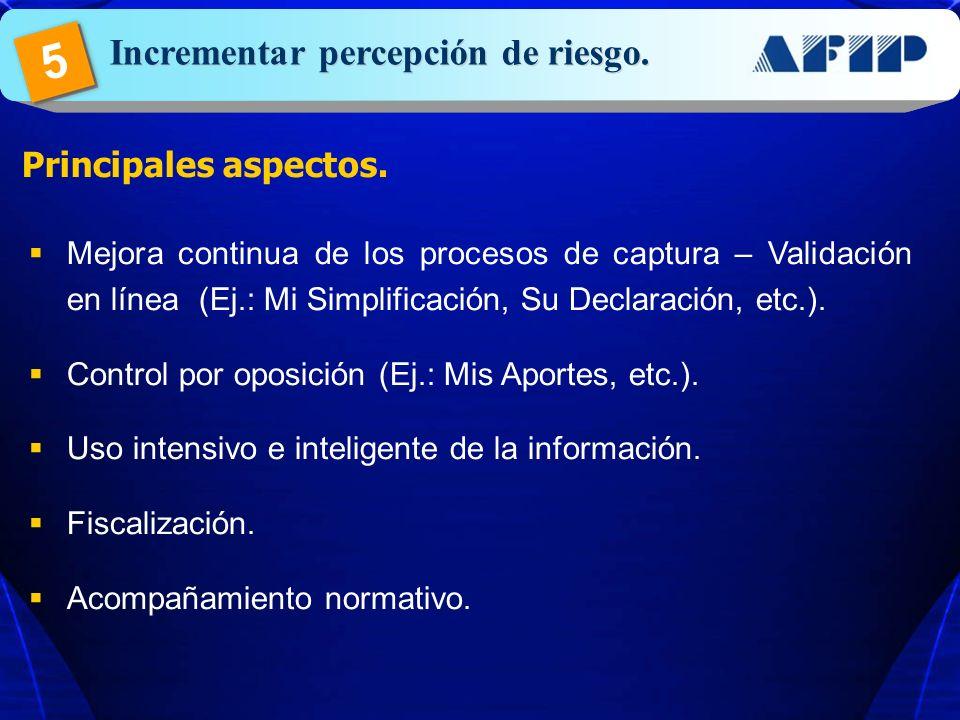 5 Incrementar percepción de riesgo. Principales aspectos.