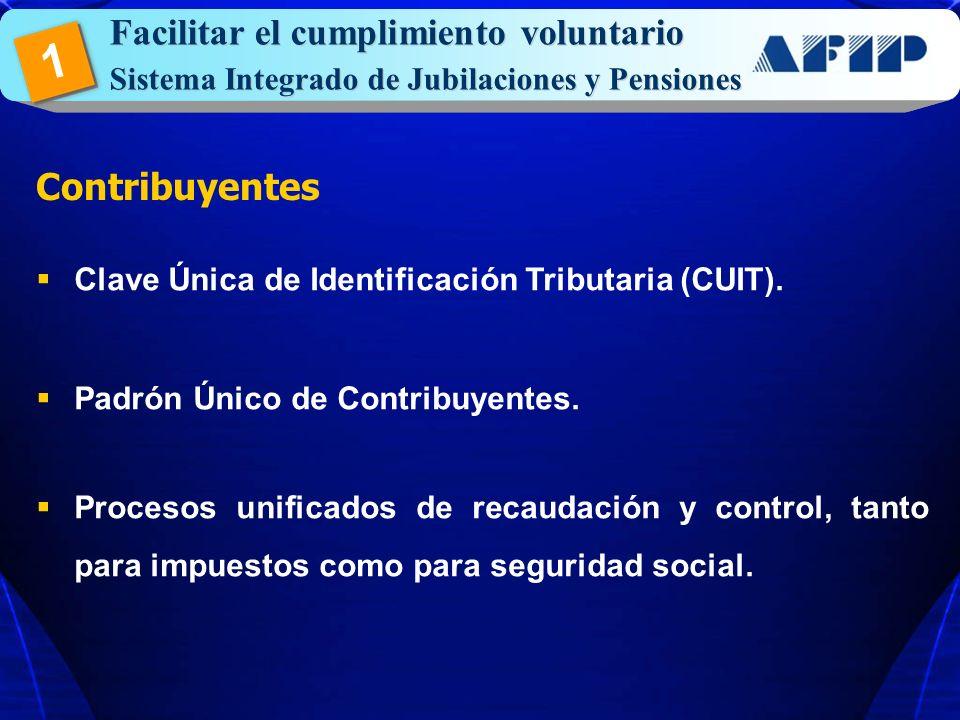 1 Facilitar el cumplimiento voluntario Contribuyentes