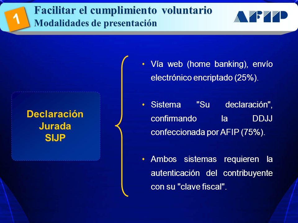1 Facilitar el cumplimiento voluntario Modalidades de presentación