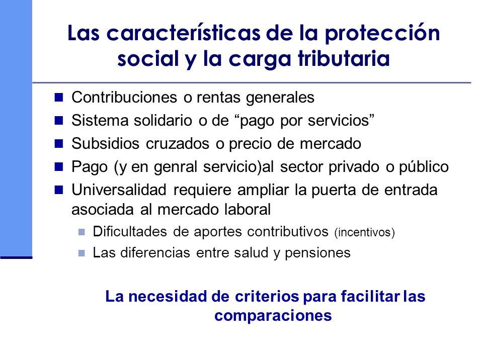 Las características de la protección social y la carga tributaria