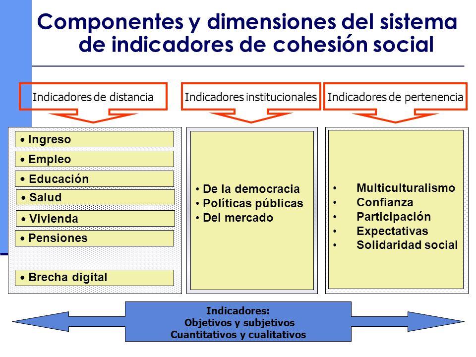 Objetivos y subjetivos Cuantitativos y cualitativos