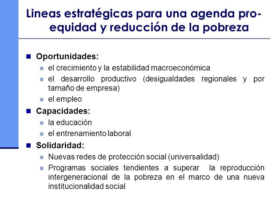 Lineas estratégicas para una agenda pro-equidad y reducción de la pobreza