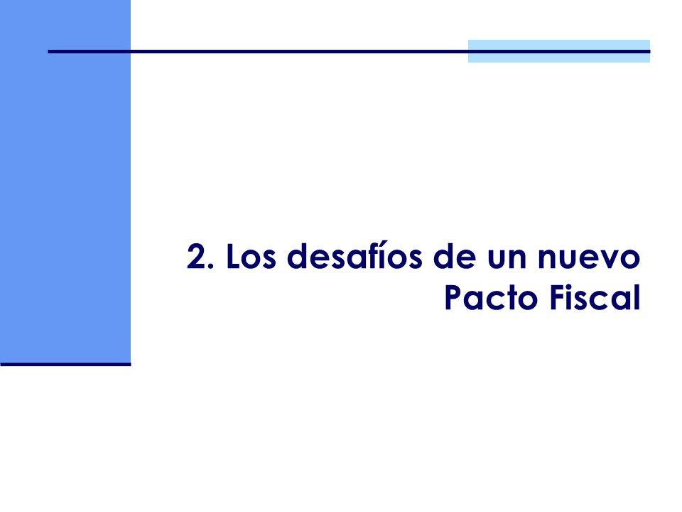 2. Los desafíos de un nuevo Pacto Fiscal