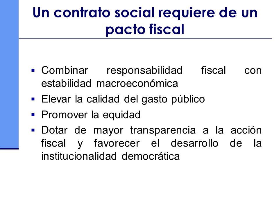 Un contrato social requiere de un pacto fiscal
