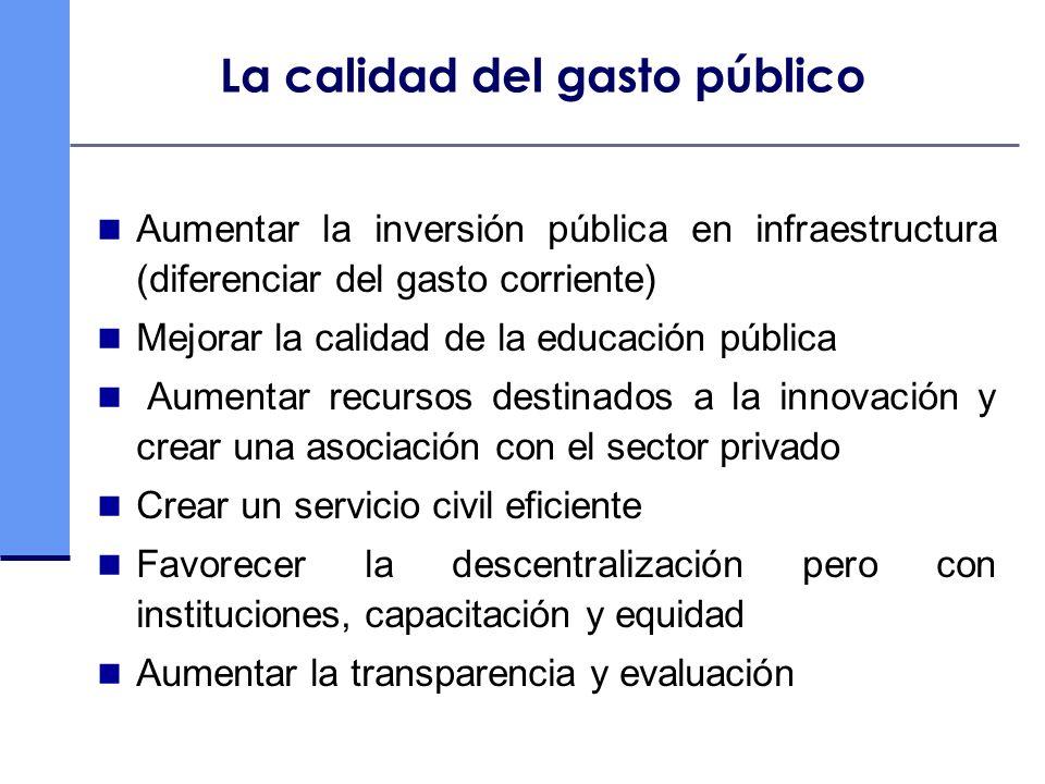 La calidad del gasto público