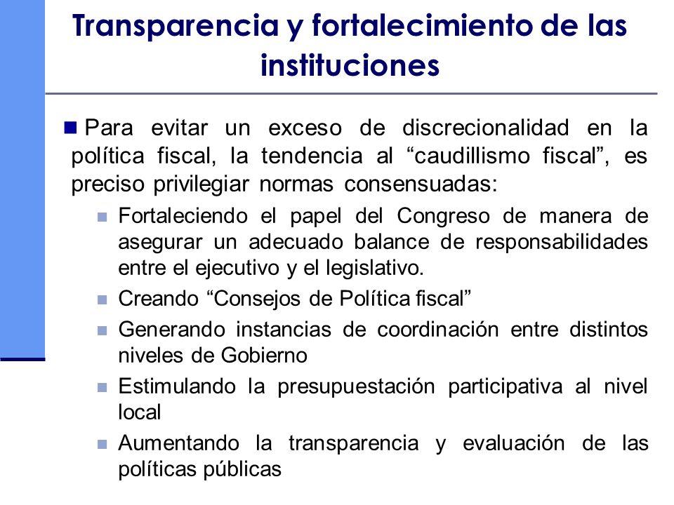 Transparencia y fortalecimiento de las instituciones