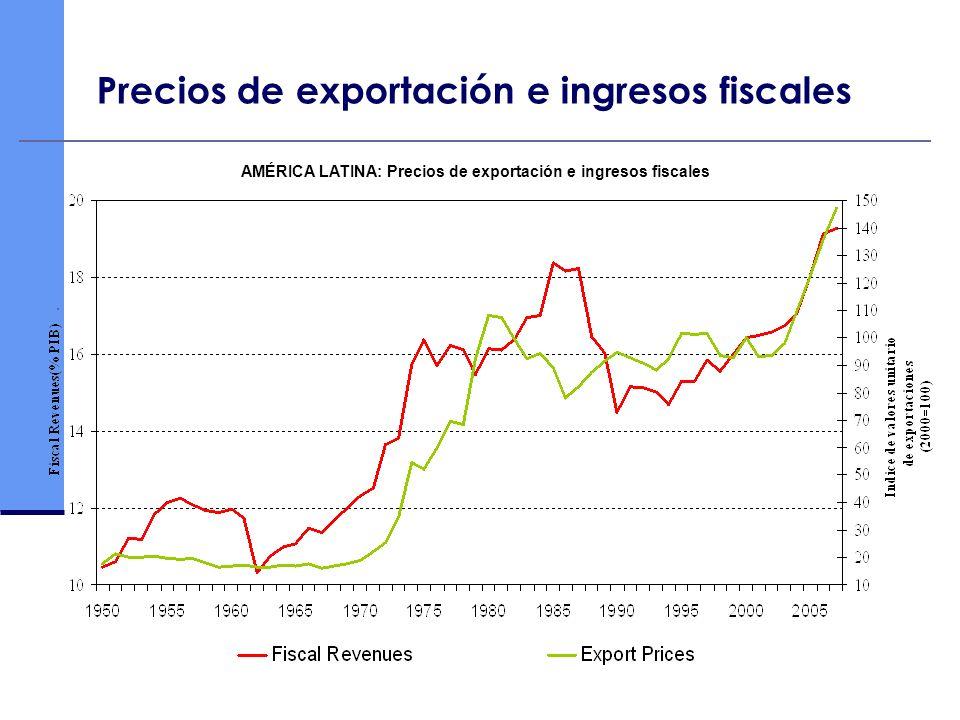 Precios de exportación e ingresos fiscales