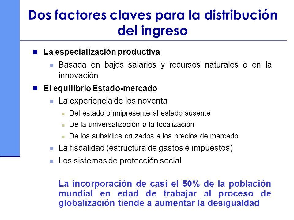 Dos factores claves para la distribución del ingreso
