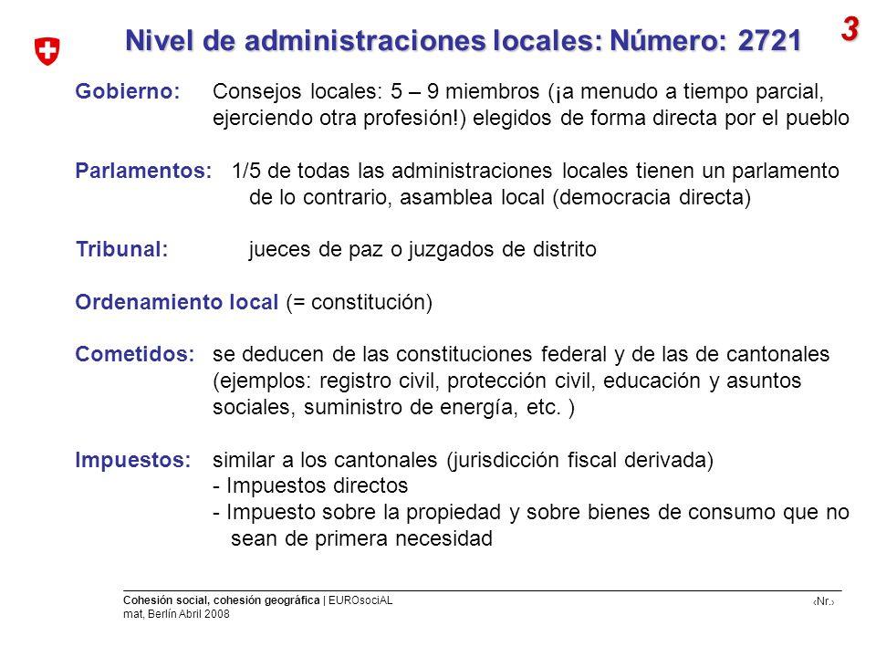 3 Nivel de administraciones locales: Número: 2721