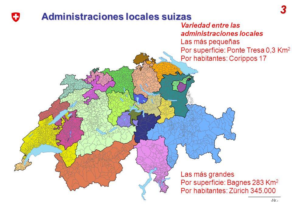 3 Administraciones locales suizas