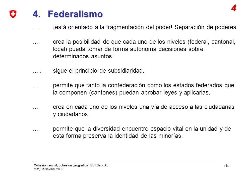 4 4. Federalismo. ..... ¡está orientado a la fragmentación del poder! Separación de poderes.