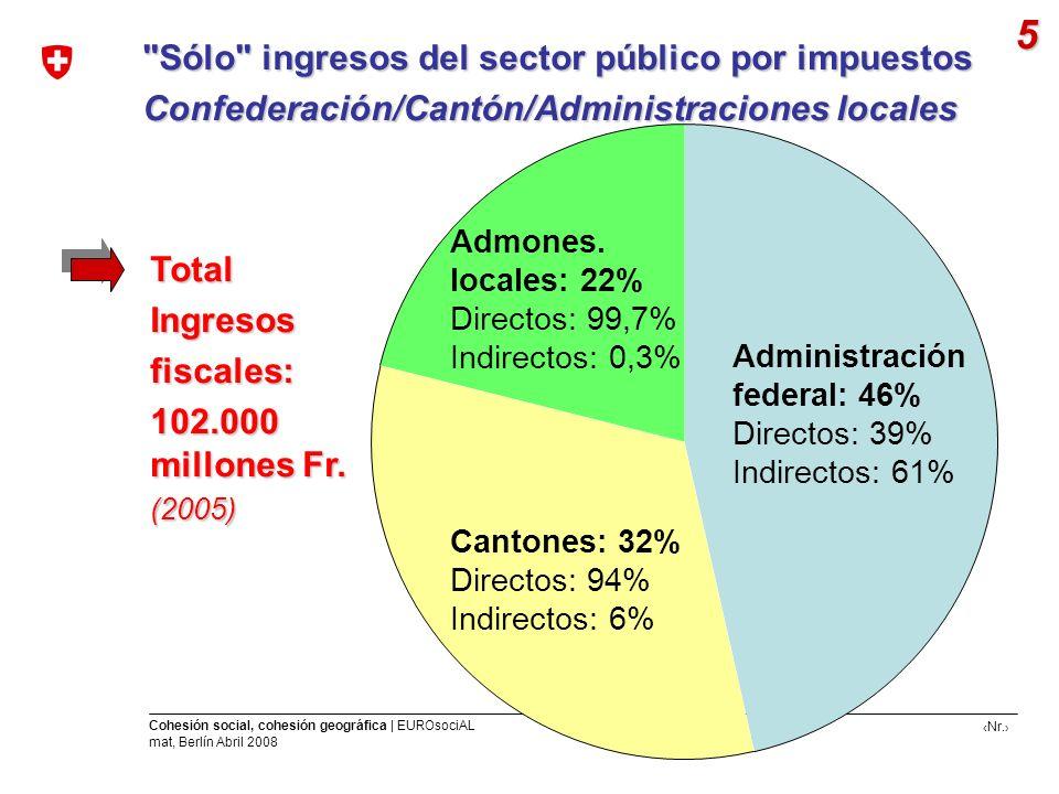 5 Sólo ingresos del sector público por impuestos