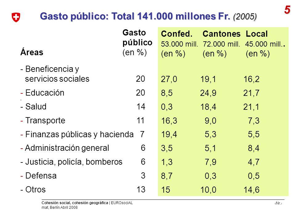 5 Gasto público: Total 141.000 millones Fr. (2005) Gasto