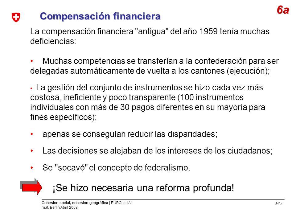 6a Compensación financiera ¡Se hizo necesaria una reforma profunda!
