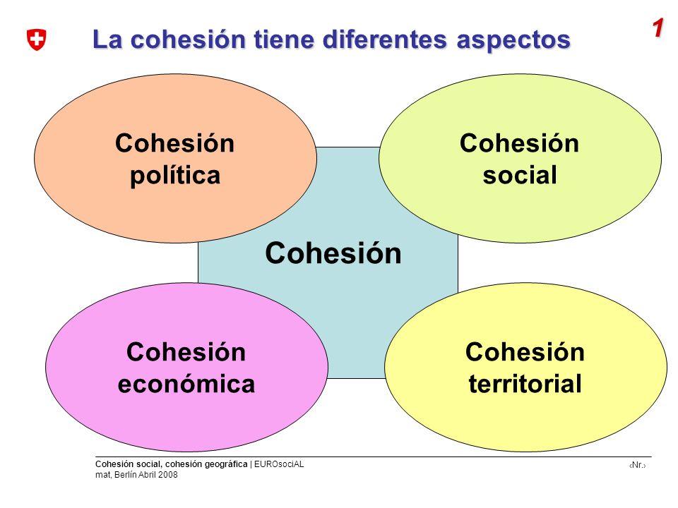 Cohesión 1 La cohesión tiene diferentes aspectos Cohesión política