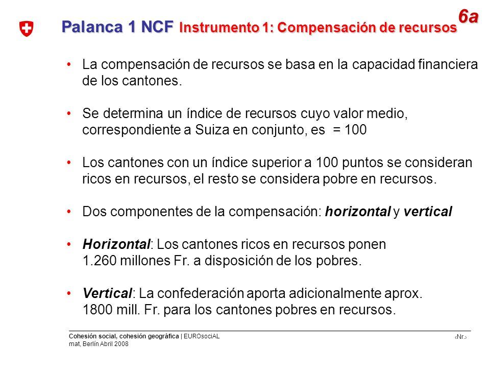 6a Palanca 1 NCF Instrumento 1: Compensación de recursos