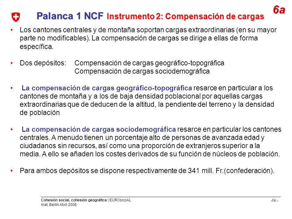 6a Palanca 1 NCF Instrumento 2: Compensación de cargas