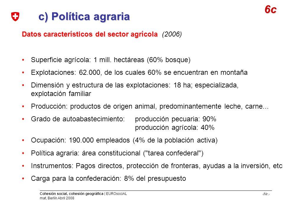 6c c) Política agraria. Datos característicos del sector agrícola (2006) Superficie agrícola: 1 mill. hectáreas (60% bosque)