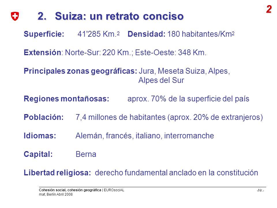 2. Suiza: un retrato conciso