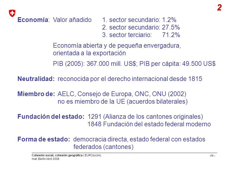 2 Economía: Valor añadido 1. sector secundario: 1.2%