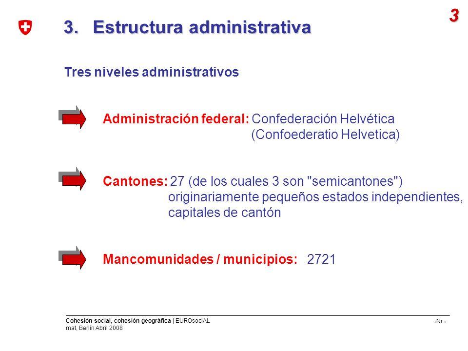 3. Estructura administrativa