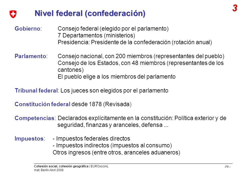 3 Nivel federal (confederación)