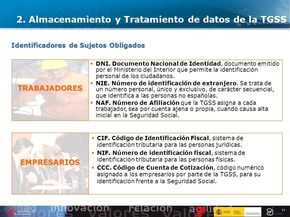 2. Almacenamiento y Tratamiento de datos de la TGSS