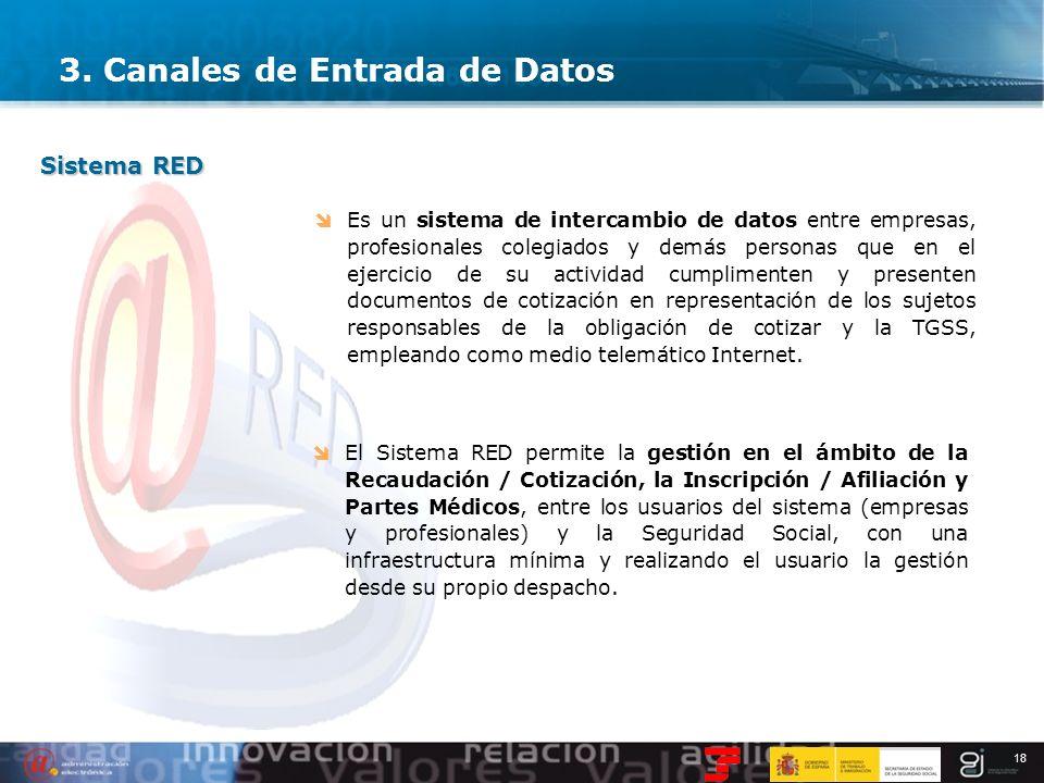 3. Canales de Entrada de Datos