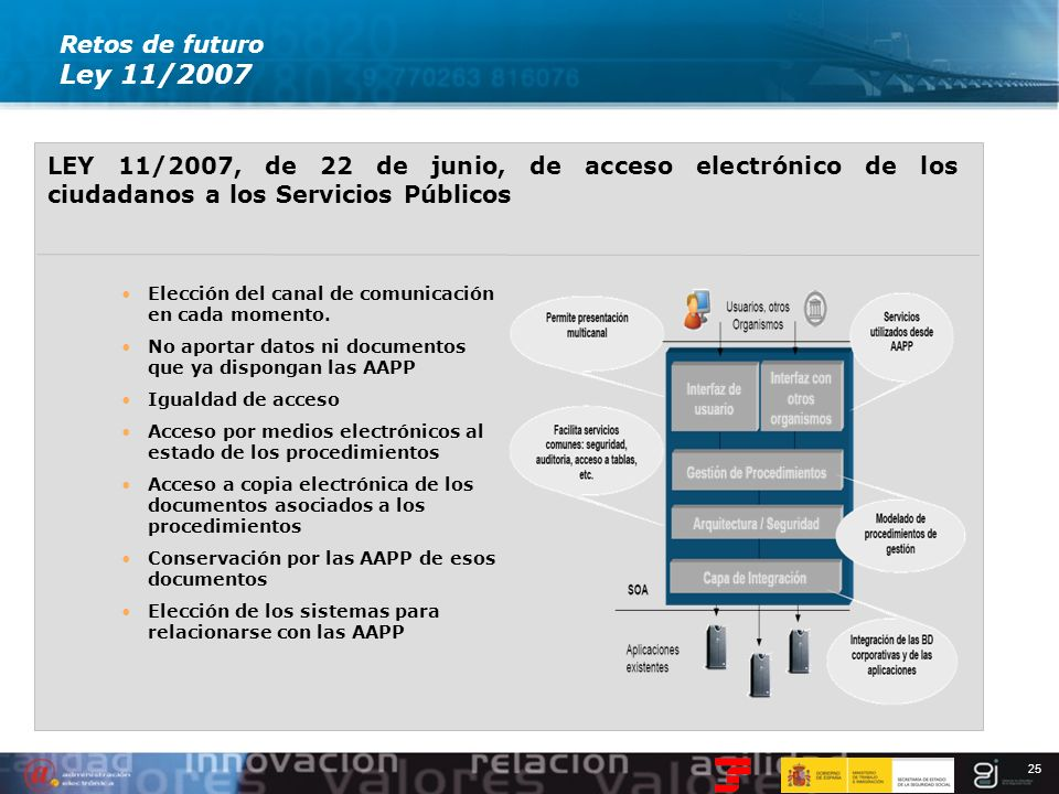 Retos de futuro Ley 11/2007 LEY 11/2007, de 22 de junio, de acceso electrónico de los ciudadanos a los Servicios Públicos.