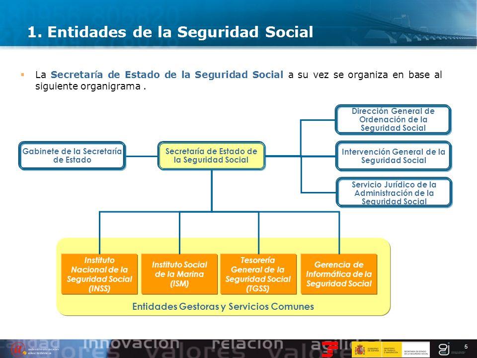 1. Entidades de la Seguridad Social