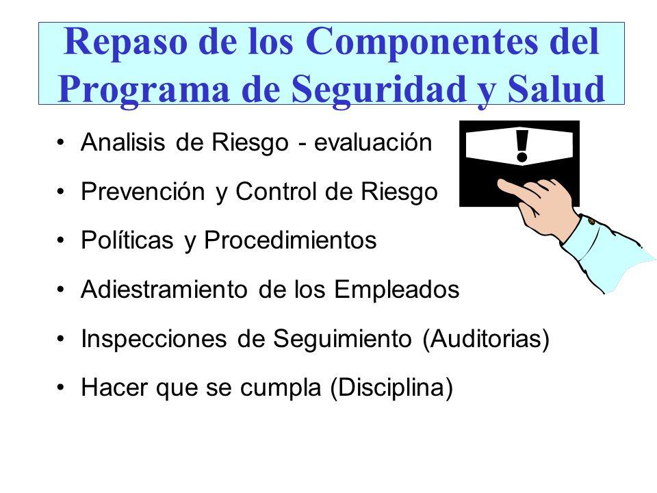 Repaso de los Componentes del Programa de Seguridad y Salud