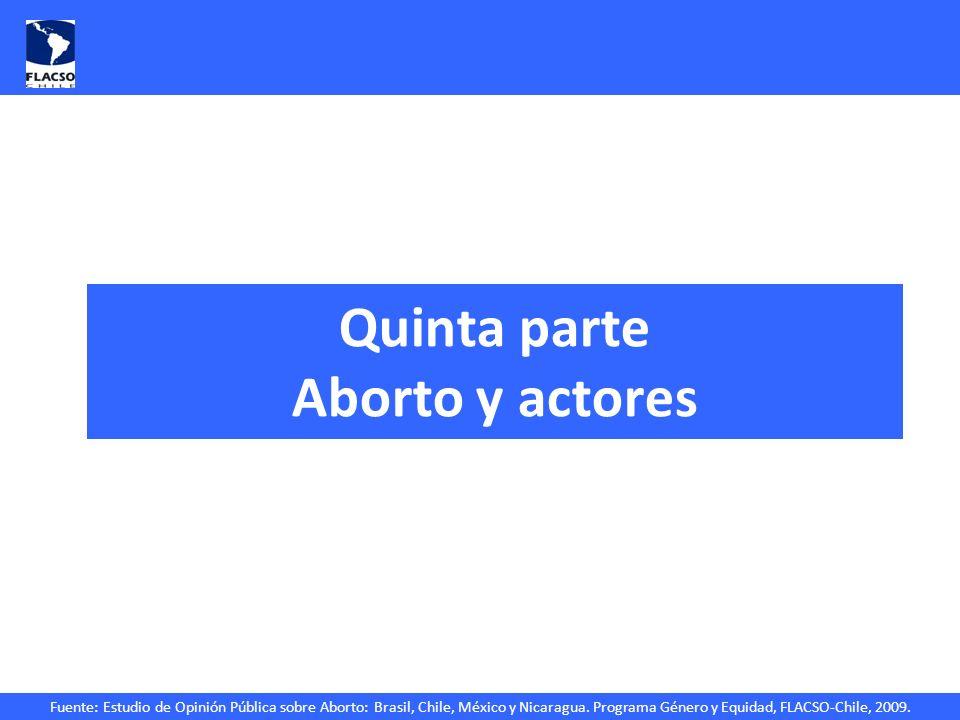 Quinta parte Aborto y actores