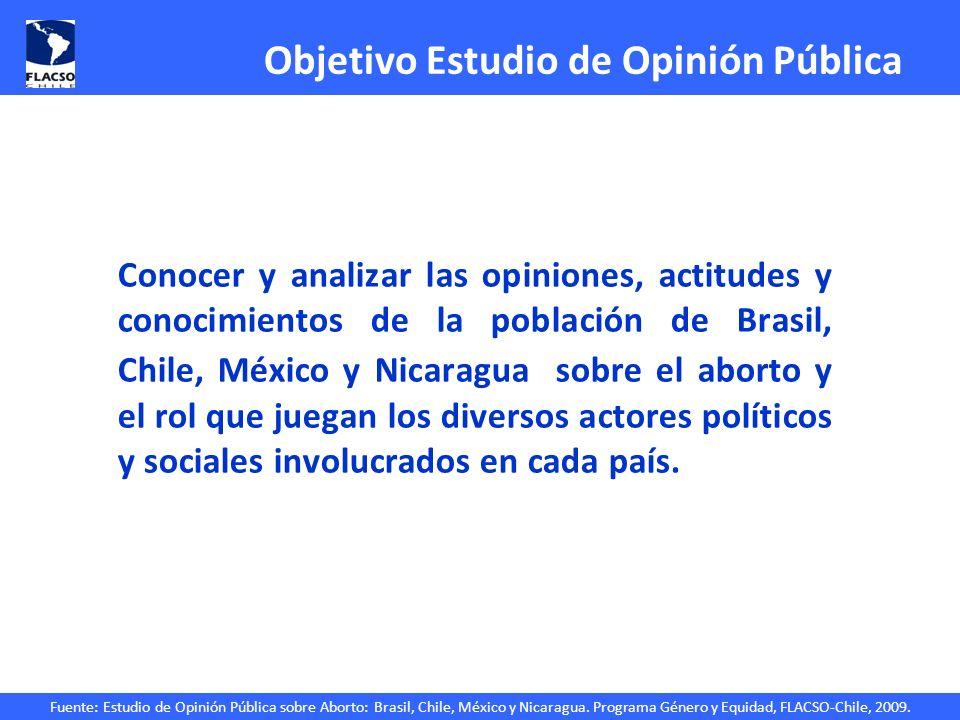 Objetivo Estudio de Opinión Pública