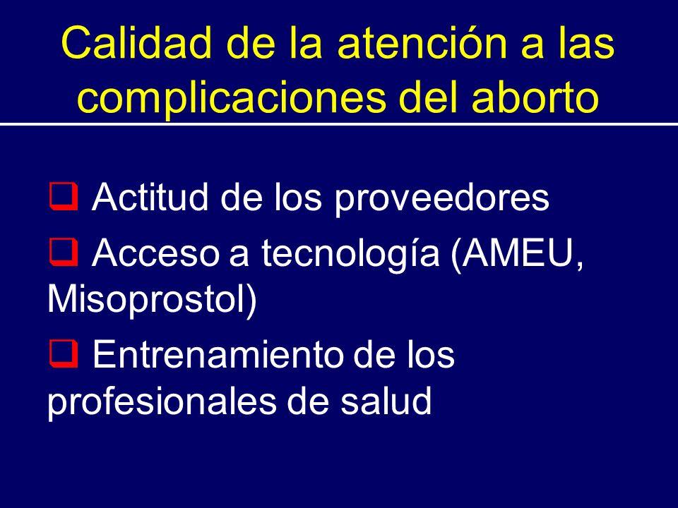 Calidad de la atención a las complicaciones del aborto