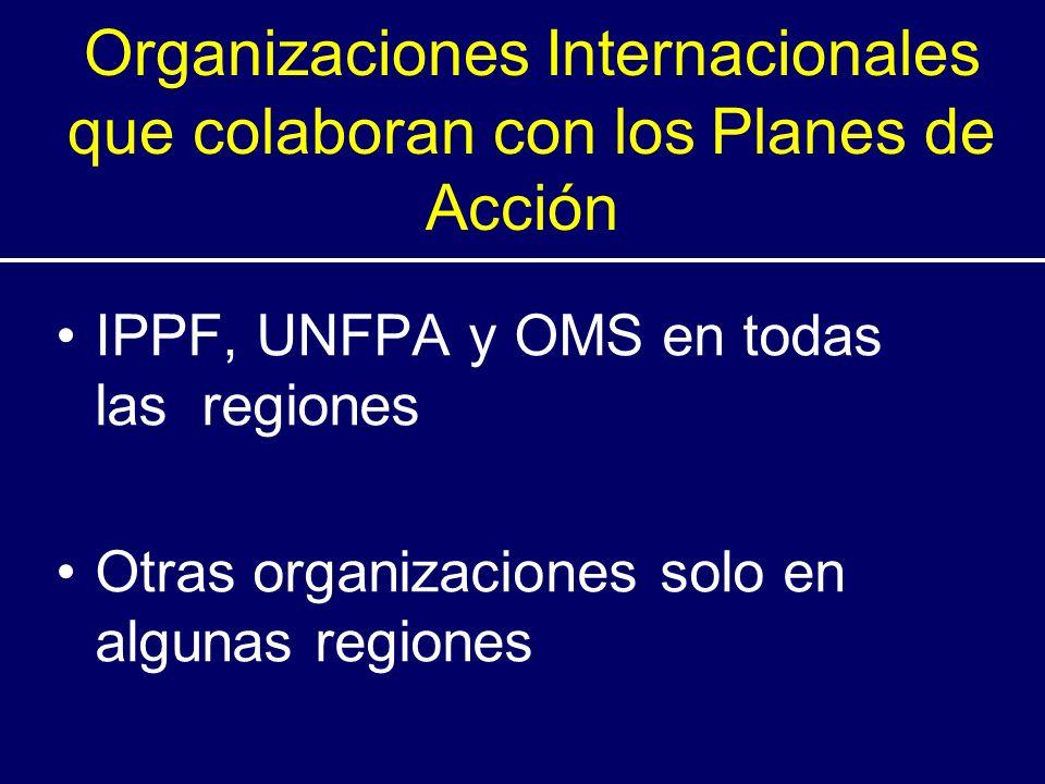 Organizaciones Internacionales que colaboran con los Planes de Acción