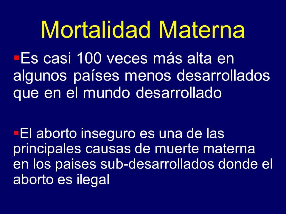 Mortalidad Materna Es casi 100 veces más alta en algunos países menos desarrollados que en el mundo desarrollado.
