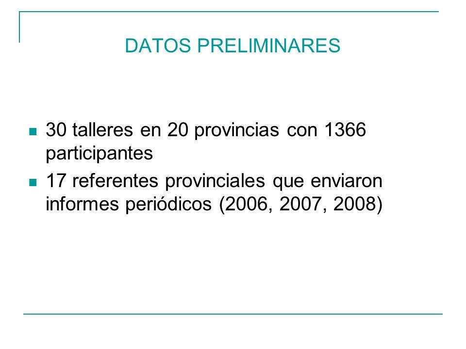 DATOS PRELIMINARES 30 talleres en 20 provincias con 1366 participantes.